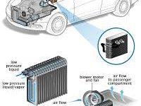 ar-condicionado-automotivo-brasil-sp-filtro-higienizacao