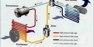termostato-automotivo-sp-manutencao-preentiva
