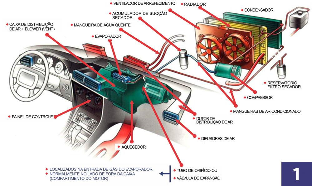 estrategias-para-diagnosticos-rapidos-no-sistema-vazamento