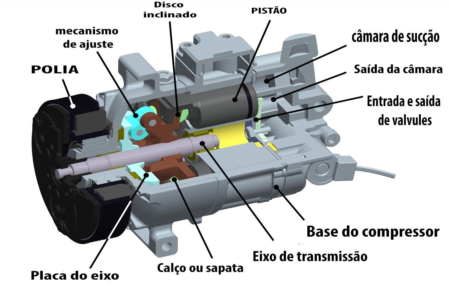 serviços-mecanicos-compressor-arcondicionadoautomotivosp
