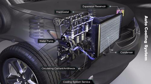 -Sistema de arrefecimento automotivo-oficina-prochaskar-sp